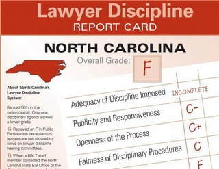 NC Lawyer Report Card - 'F' - Fiftieth in nation
