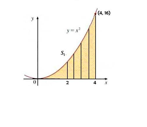Prep ab calculus b 2006 07 51 areas and distances well we cant use a big triangle to find the area of this parabola because then the hypotenuse side would be curved and sry kate we cant just not do the ccuart Gallery