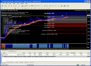 Indikator forex winning solution forex