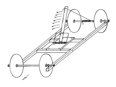 Mousetrap car technical drawing sketch coloring page