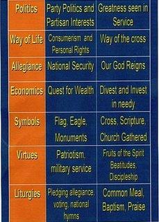 Chouinard's Chart