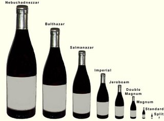 biblical names of giant bottle sizes