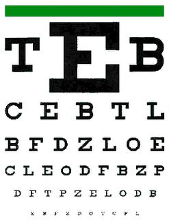 Historymike Bmv Eye Test Horror