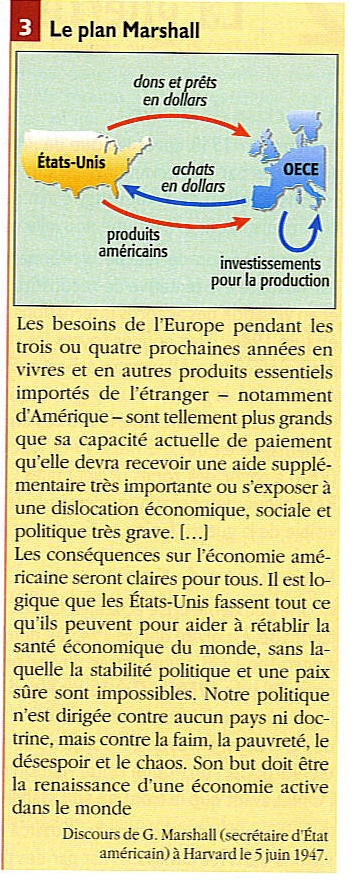 Histoire g ographie terminale s es l les documents plan - The marshall plan was designed to ...
