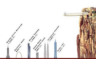 height comparison between buildings around the world with glass bridge