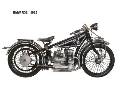 motorcycle technology moves along years by years