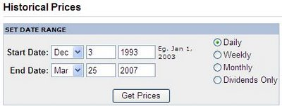 yahoo stock prices historical