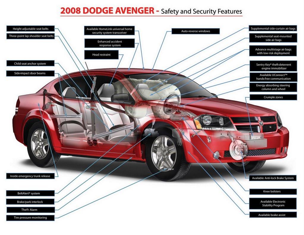 Detroit Auto Show: 2008 Dodge Avenger