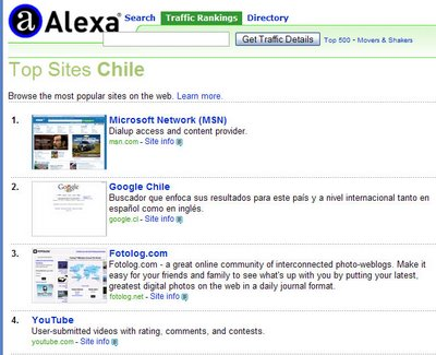Fotolog: top 3 sites in Chile uses MySQL