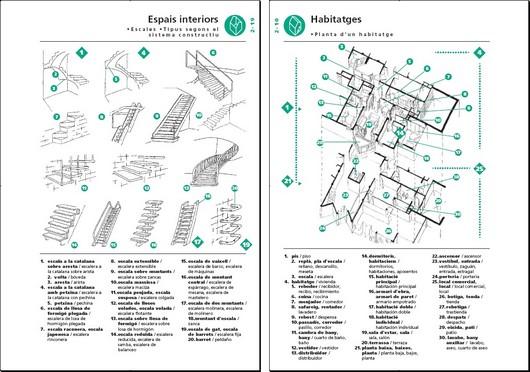 Arquitectura arkinetia blog diccionario visual de for Diccionario de arquitectura pdf