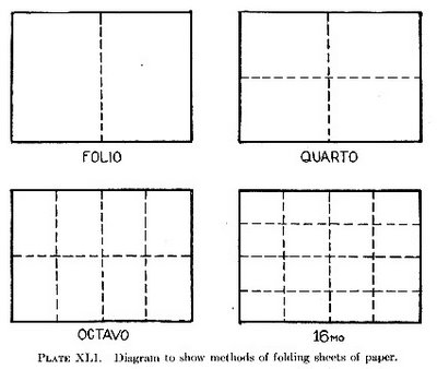 Book Formats u0026 Paper Sizes  sc 1 st  The Art of the Book & The Art of the Book: Book Formats u0026 Paper Sizes