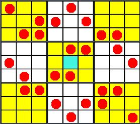 數獨_出題方法_0