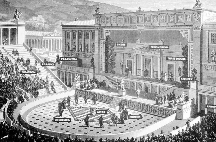 XII Curso de Iniciação Teatral CCP-ICA: Teatro Grego ...