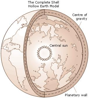 Hollow Earth3