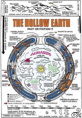 Hollow Earth2