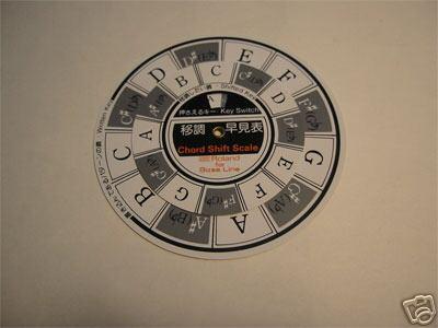 Matrixsynth Roland Tb 303 Chord Wheel