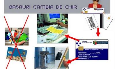 tarjeta electrónica sanitaria