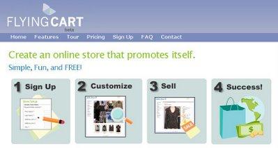 plataforma tiendas virtuales