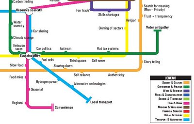 mapa tendencias 2007