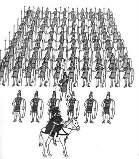 Esquema de uma legião romana