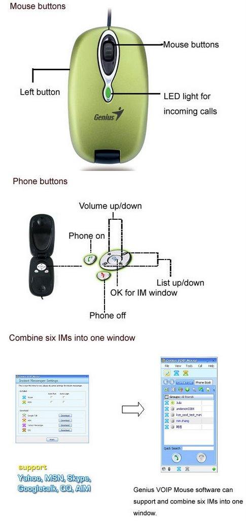 VOIP IP Telephony: December 2006