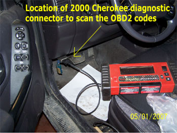 P0123 TPS Code For 2000 Jeep Sport Cherokee With 4.0L Engine
