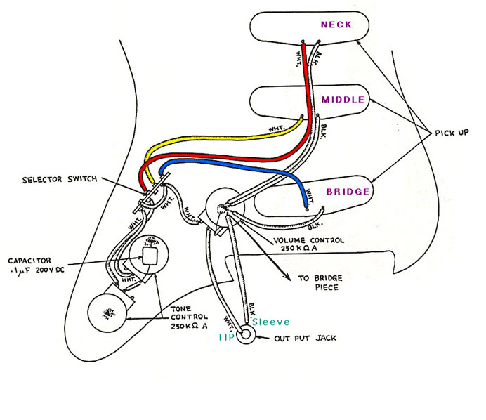 Strat Wiring Diagram Schematic? ~ Stratocaster Guitar Culture ...