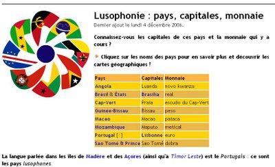 Lusophonie: pays, capitales,monnaie...