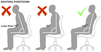 Seating positions.