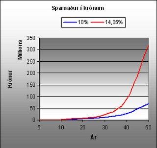 Grafi grafi ha. HAHAHAHAHA