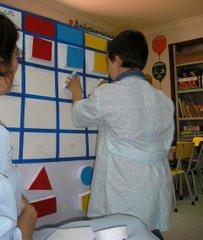 O nosso quadro das figuras geométricas