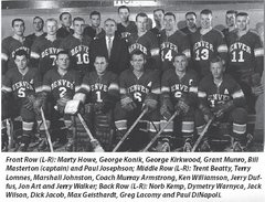 1961 National Champions