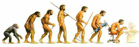 Menneskets udvikling