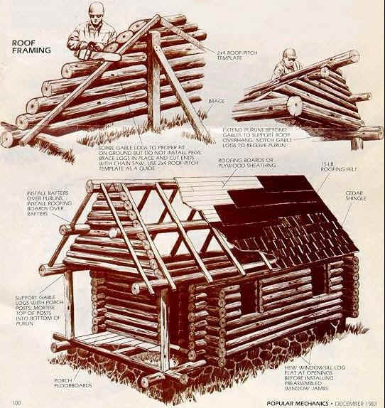 Mungo says bah bushcraft blog build a log cabin for Build your own cabin plans