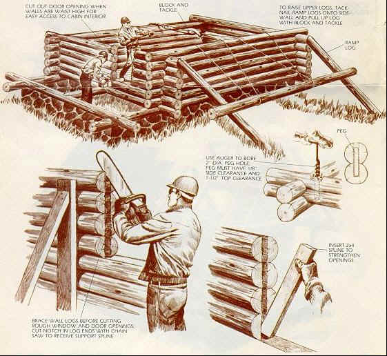 Mungo says bah bushcraft blog build a log cabin for Easy log cabin plans