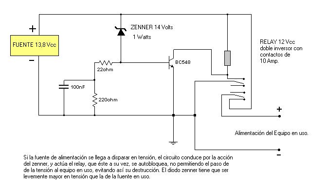 Proteccion de sobre voltage para fuentes