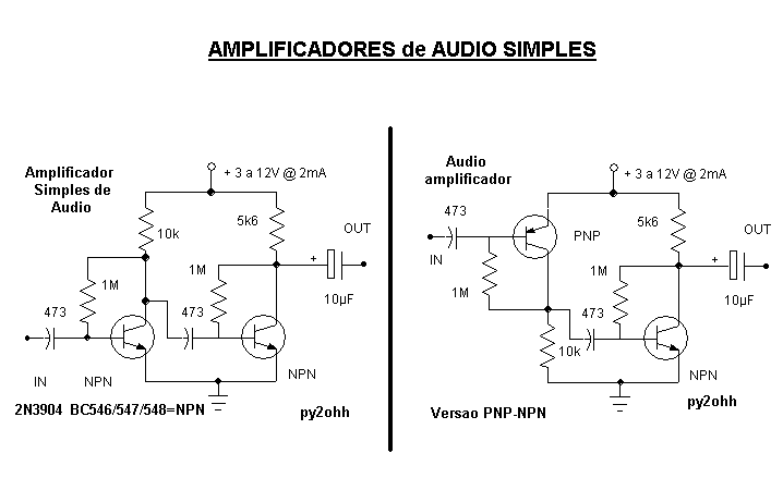 Amplificadores de audio