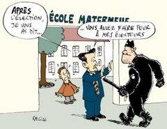 La France de Sarkozy aujourd'hui...