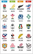Rugby World Cup 2007 Pools
