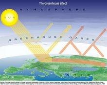 Dioxido de Carbono...Breve explicación