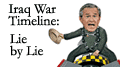 Iraq War Timeline