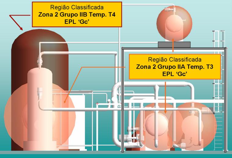 """Vista """"Leste"""" de Maquete 3D apresentando extensões de regiões classificadas, similar aos cortes 2D."""