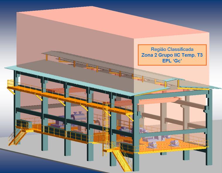 Maquete 3D com regiões classificadas em Casa de Compressores de Hidrogênio de planta petroquímica.