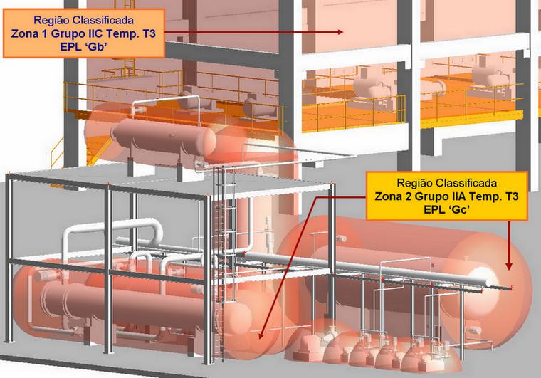 Equipamentos de processo modelados em CAD 3D com extensão de regiões classificadas.