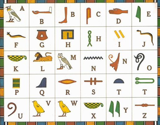 Hieroglyphic ancient egypt language