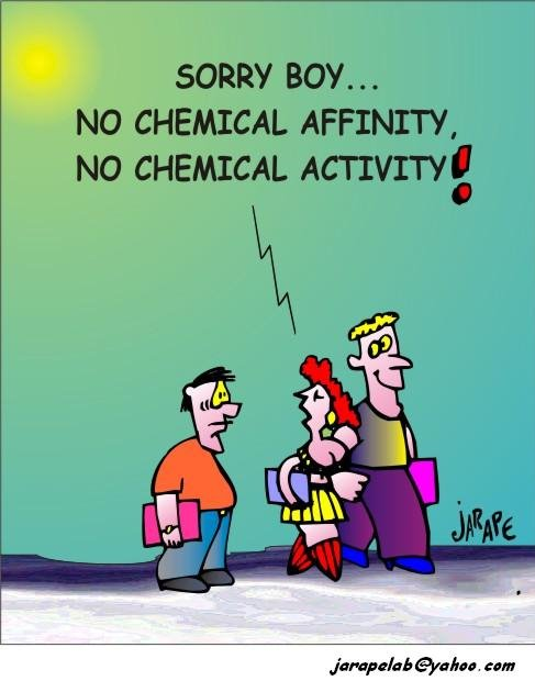 Chemical affinity