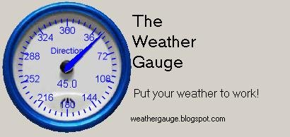 The Weather Gauge