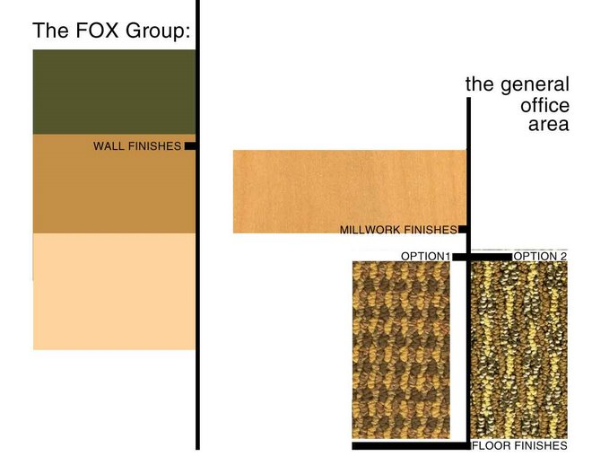 Finishes board - The FOX Group