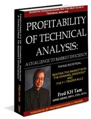 Profitability of Technical Analysis