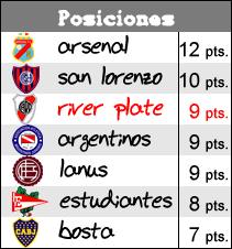 Torneo Clausura 2007